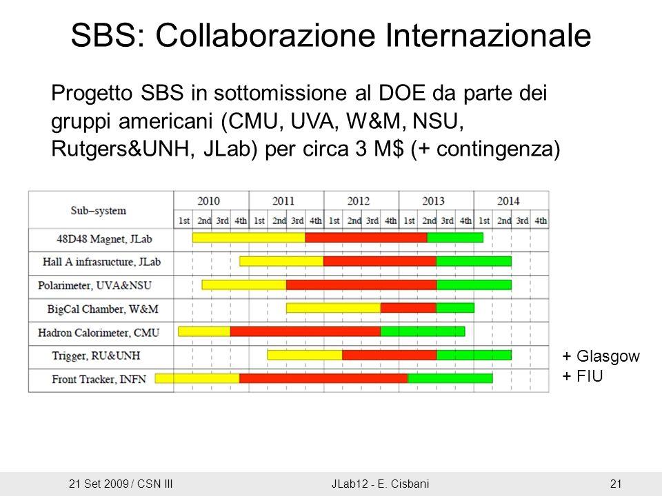SBS: Collaborazione Internazionale Progetto SBS in sottomissione al DOE da parte dei gruppi americani (CMU, UVA, W&M, NSU, Rutgers&UNH, JLab) per circa 3 M$ (+ contingenza) + Glasgow + FIU 21 Set 2009 / CSN IIIJLab12 - E.