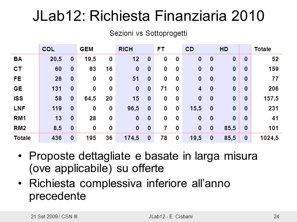 JLab12: Richiesta Finanziaria 2010 Proposte dettagliate e basate in larga misura (ove applicabile) su offerte Richiesta complessiva inferiore all'anno precedente Sezioni vs Sottoprogetti 21 Set 2009 / CSN IIIJLab12 - E.