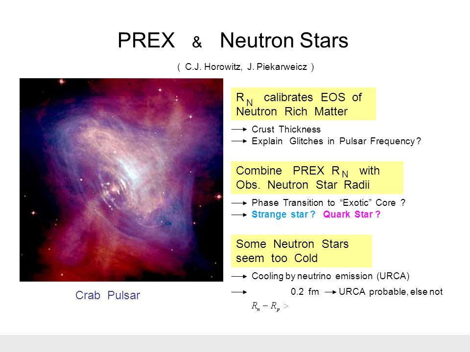 PREX & Neutron Stars Crab Pulsar ( C.J. Horowitz, J. Piekarweicz ) R calibrates EOS of Neutron Rich Matter Combine PREX R with Obs. Neutron Star Radii