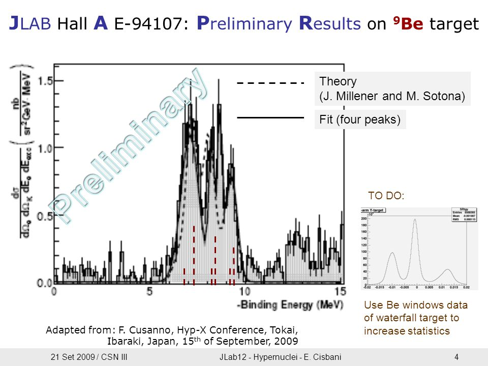J LAB Hall A E-94107: P reliminary R esults on 9 Be target Theory (J.