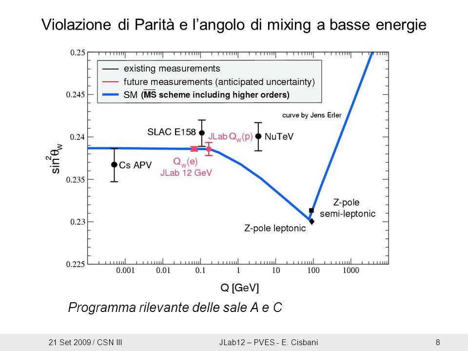 Violazione di Parità e l'angolo di mixing a basse energie Programma rilevante delle sale A e C 21 Set 2009 / CSN IIIJLab12 – PVES - E. Cisbani8