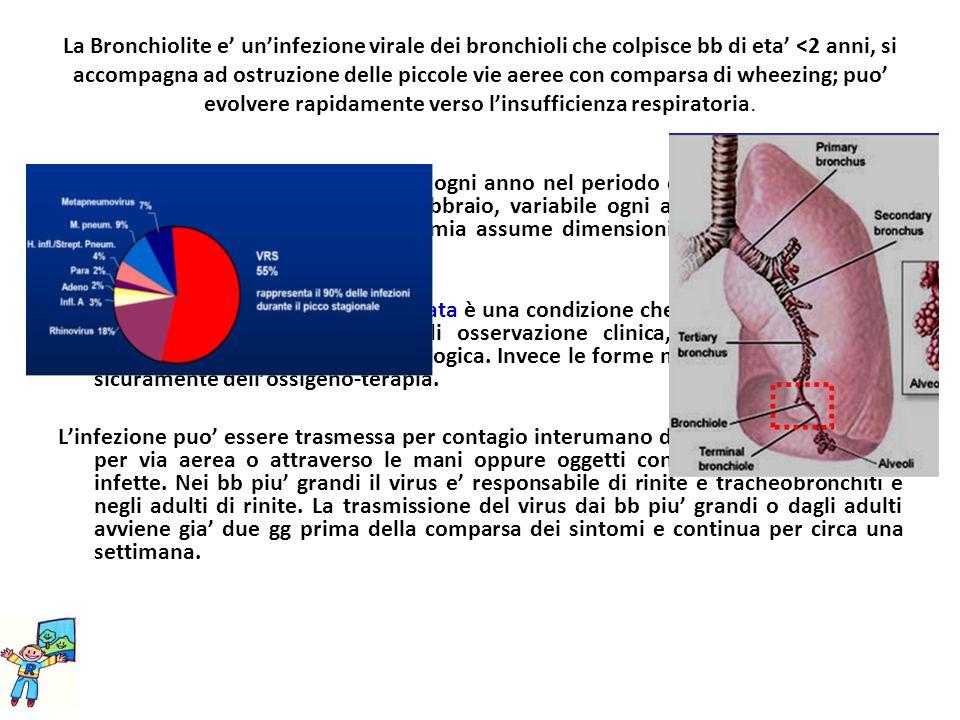 L'epidemia di Bronchiolite si verifica ogni anno nel periodo da Novembre a Marzo, con un picco tra Dicembre e Febbraio, variabile ogni anno anche per