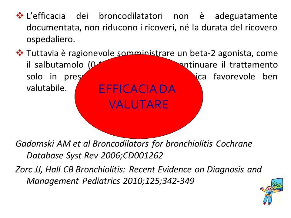  L'efficacia dei broncodilatatori non è adeguatamente documentata, non riducono i ricoveri, né la durata del ricovero ospedaliero.  Tuttavia è ragio