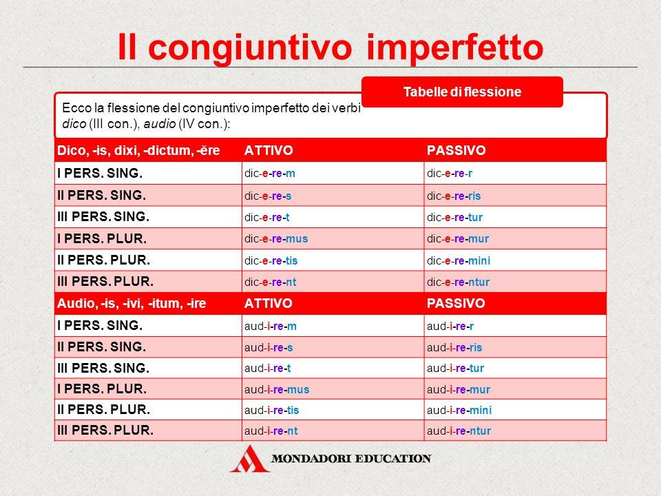 Il congiuntivo imperfetto Ecco la flessione del congiuntivo imperfetto dei verbi amo (I con.), moneo (II con.): Tabelle di flessione Amo, -as, -avi, -