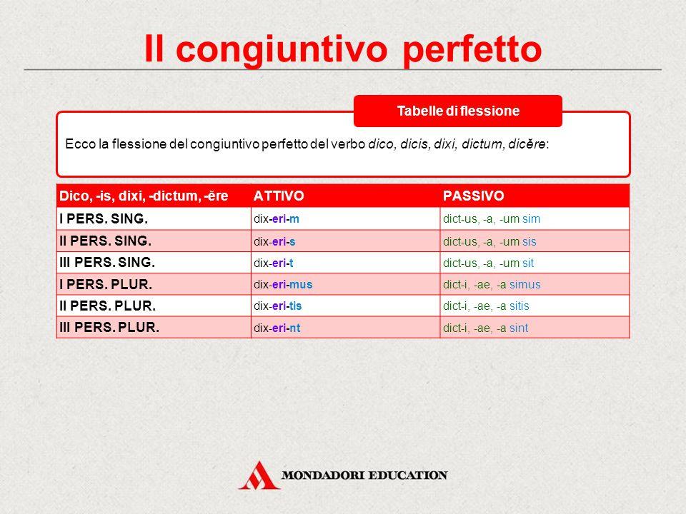 Il congiuntivo perfetto Per tutte e quattro le coniugazioni il congiuntivo perfetto attivo si forma: tema del perfetto + suffisso temporale -eri- + de