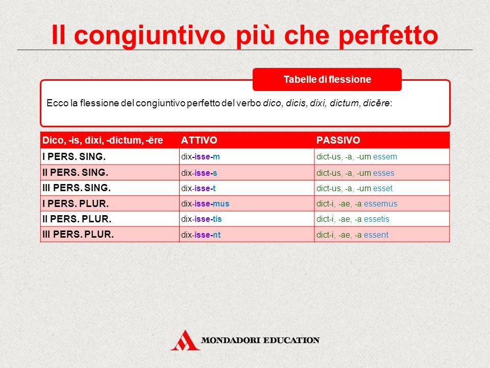 Per tutte e quattro le coniugazioni il congiuntivo più che perfetto attivo si forma: tema del perfetto + suffisso temporale -isse- + desinenze delle p