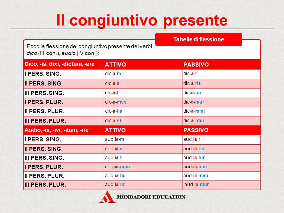 Il congiuntivo presente Ecco la flessione del congiuntivo presente dei verbi amo (I con.), moneo (II con.): Tabelle di flessione Amo, -as, -avi, -atum