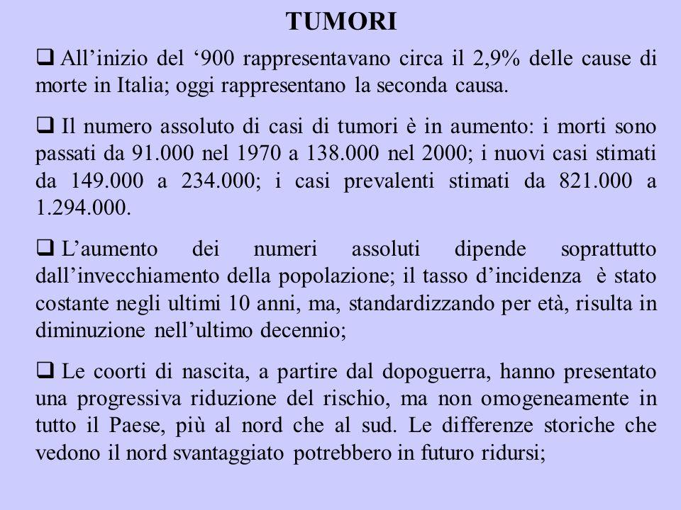 TUMORI  All'inizio del '900 rappresentavano circa il 2,9% delle cause di morte in Italia; oggi rappresentano la seconda causa.  Il numero assoluto d