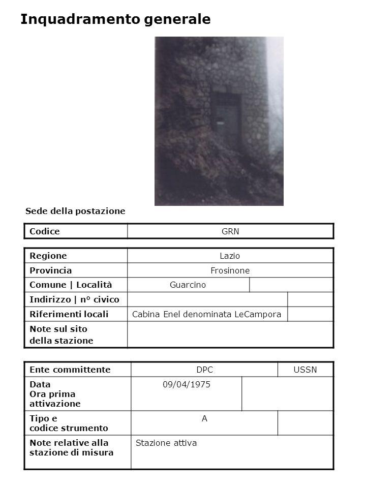 Sede della postazione CodiceGRN Ente committenteDPCUSSN Data Ora prima attivazione 09/04/1975 Tipo e codice strumento A Note relative alla stazione di