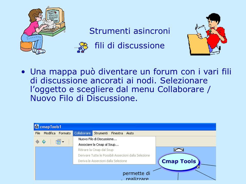 Matilde Fiameni IRRE Lombardia- 21/04/2006 Strumenti asincroni fili di discussione Completare le finestre con i dati richiesti.