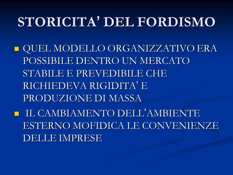 STORICITA ' DEL FORDISMO QUEL MODELLO ORGANIZZATIVO ERA POSSIBILE DENTRO UN MERCATO STABILE E PREVEDIBILE CHE RICHIEDEVA RIGIDITA ' E PRODUZIONE DI MASSA QUEL MODELLO ORGANIZZATIVO ERA POSSIBILE DENTRO UN MERCATO STABILE E PREVEDIBILE CHE RICHIEDEVA RIGIDITA ' E PRODUZIONE DI MASSA IL CAMBIAMENTO DELL ' AMBIENTE ESTERNO MOFIDICA LE CONVENIENZE DELLE IMPRESE IL CAMBIAMENTO DELL ' AMBIENTE ESTERNO MOFIDICA LE CONVENIENZE DELLE IMPRESE
