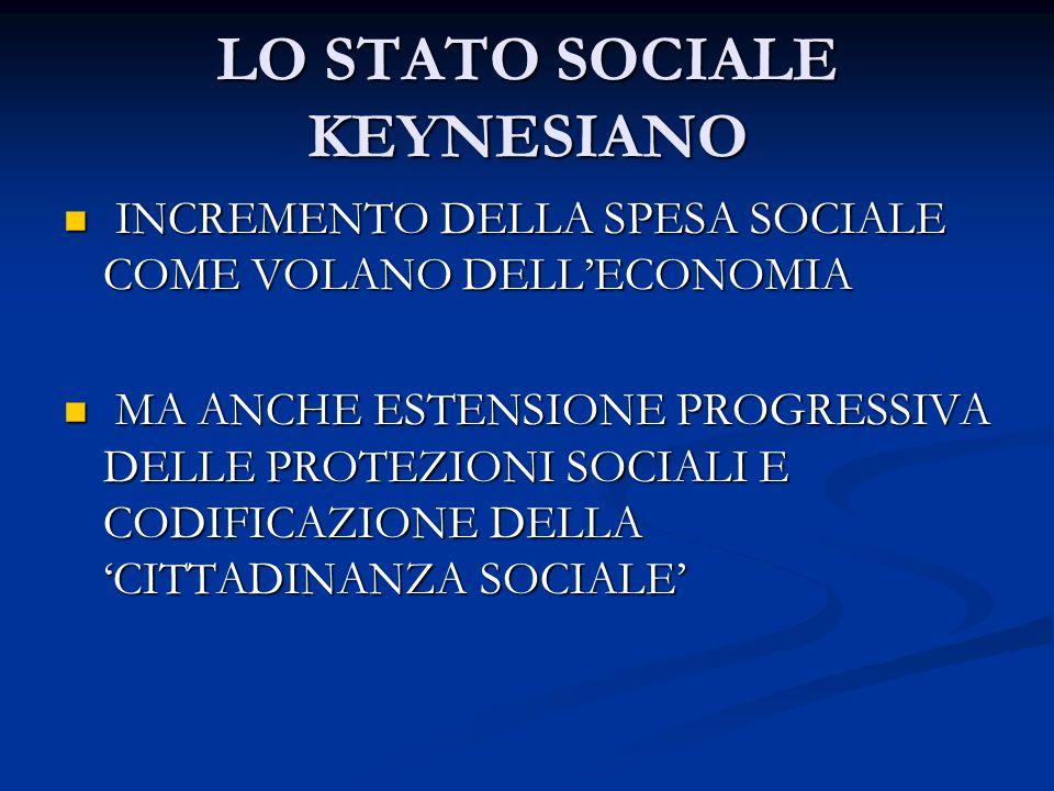 LO STATO SOCIALE KEYNESIANO INCREMENTO DELLA SPESA SOCIALE COME VOLANO DELL'ECONOMIA INCREMENTO DELLA SPESA SOCIALE COME VOLANO DELL'ECONOMIA MA ANCHE ESTENSIONE PROGRESSIVA DELLE PROTEZIONI SOCIALI E CODIFICAZIONE DELLA 'CITTADINANZA SOCIALE' MA ANCHE ESTENSIONE PROGRESSIVA DELLE PROTEZIONI SOCIALI E CODIFICAZIONE DELLA 'CITTADINANZA SOCIALE'