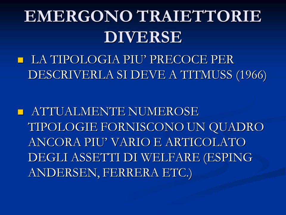 EMERGONO TRAIETTORIE DIVERSE LA TIPOLOGIA PIU' PRECOCE PER DESCRIVERLA SI DEVE A TITMUSS (1966) LA TIPOLOGIA PIU' PRECOCE PER DESCRIVERLA SI DEVE A TITMUSS (1966) ATTUALMENTE NUMEROSE TIPOLOGIE FORNISCONO UN QUADRO ANCORA PIU' VARIO E ARTICOLATO DEGLI ASSETTI DI WELFARE (ESPING ANDERSEN, FERRERA ETC.) ATTUALMENTE NUMEROSE TIPOLOGIE FORNISCONO UN QUADRO ANCORA PIU' VARIO E ARTICOLATO DEGLI ASSETTI DI WELFARE (ESPING ANDERSEN, FERRERA ETC.)