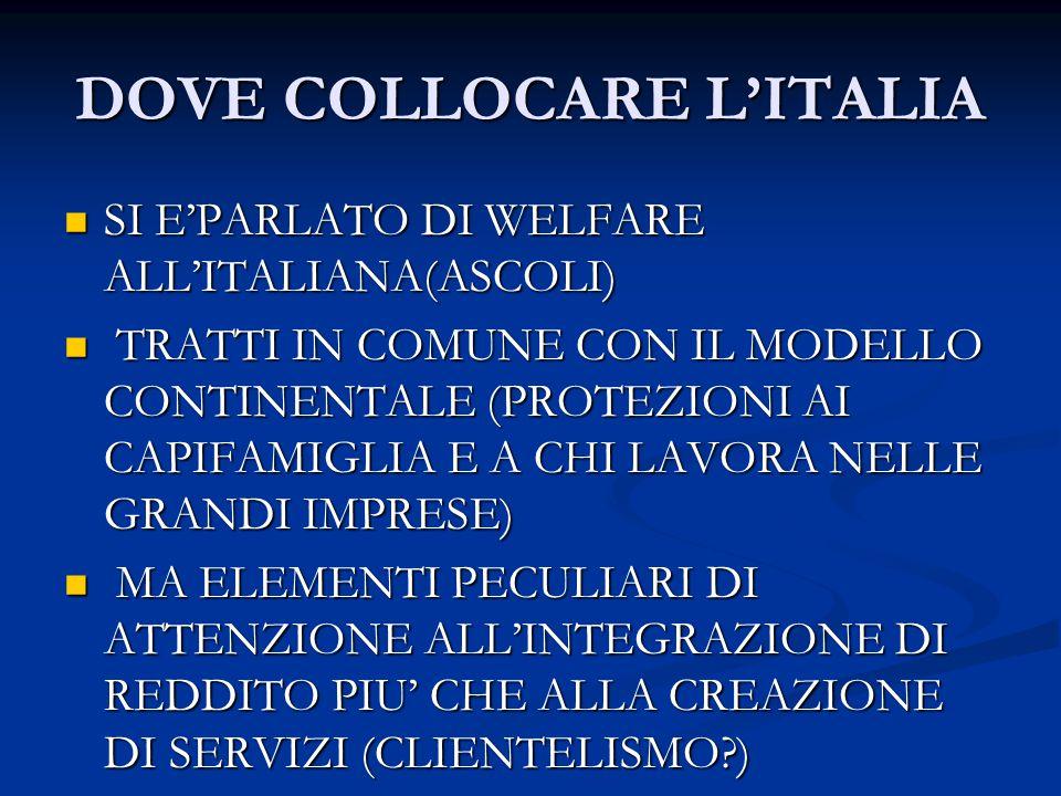DOVE COLLOCARE L'ITALIA SI E'PARLATO DI WELFARE ALL'ITALIANA(ASCOLI) SI E'PARLATO DI WELFARE ALL'ITALIANA(ASCOLI) TRATTI IN COMUNE CON IL MODELLO CONTINENTALE (PROTEZIONI AI CAPIFAMIGLIA E A CHI LAVORA NELLE GRANDI IMPRESE) TRATTI IN COMUNE CON IL MODELLO CONTINENTALE (PROTEZIONI AI CAPIFAMIGLIA E A CHI LAVORA NELLE GRANDI IMPRESE) MA ELEMENTI PECULIARI DI ATTENZIONE ALL'INTEGRAZIONE DI REDDITO PIU' CHE ALLA CREAZIONE DI SERVIZI (CLIENTELISMO?) MA ELEMENTI PECULIARI DI ATTENZIONE ALL'INTEGRAZIONE DI REDDITO PIU' CHE ALLA CREAZIONE DI SERVIZI (CLIENTELISMO?)