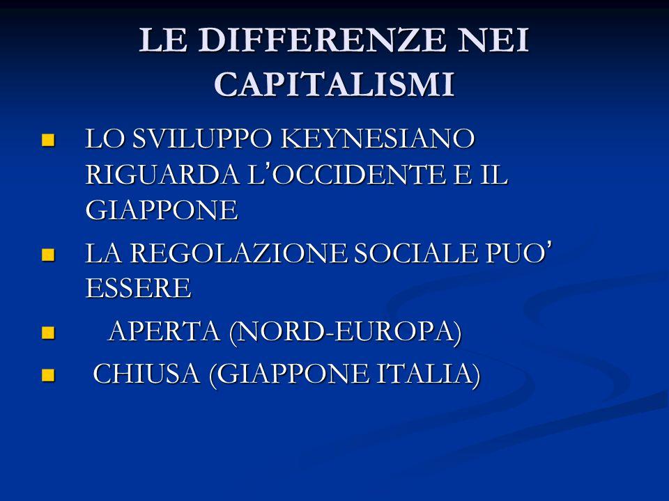 LE DIFFERENZE NEI CAPITALISMI LO SVILUPPO KEYNESIANO RIGUARDA L ' OCCIDENTE E IL GIAPPONE LO SVILUPPO KEYNESIANO RIGUARDA L ' OCCIDENTE E IL GIAPPONE LA REGOLAZIONE SOCIALE PUO ' ESSERE LA REGOLAZIONE SOCIALE PUO ' ESSERE APERTA (NORD-EUROPA) APERTA (NORD-EUROPA) CHIUSA (GIAPPONE ITALIA) CHIUSA (GIAPPONE ITALIA)