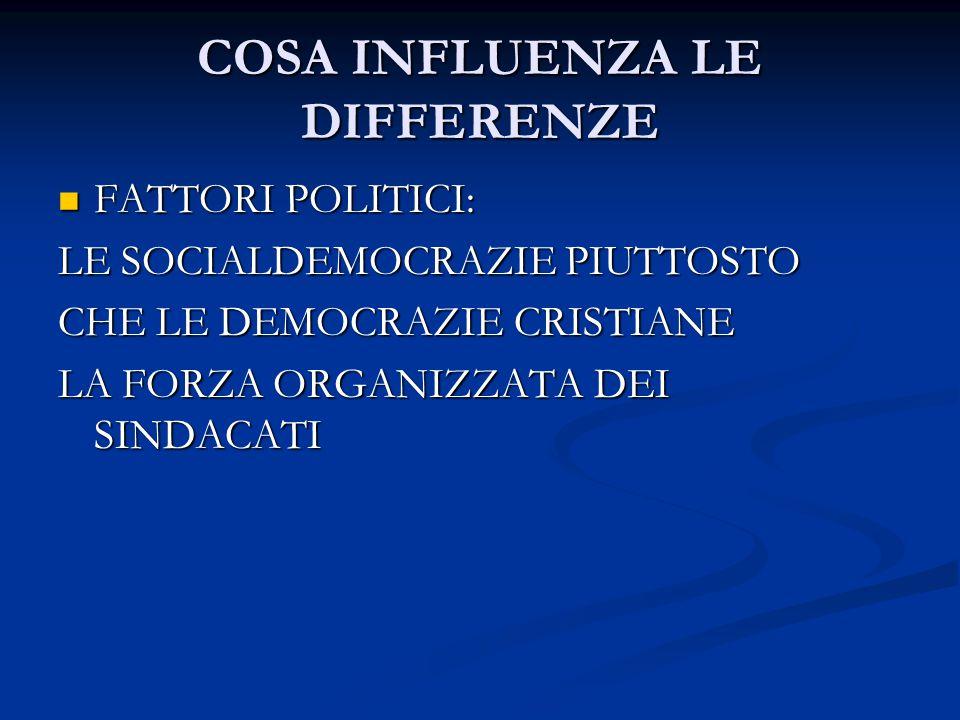 COSA INFLUENZA LE DIFFERENZE FATTORI POLITICI: FATTORI POLITICI: LE SOCIALDEMOCRAZIE PIUTTOSTO CHE LE DEMOCRAZIE CRISTIANE LA FORZA ORGANIZZATA DEI SINDACATI
