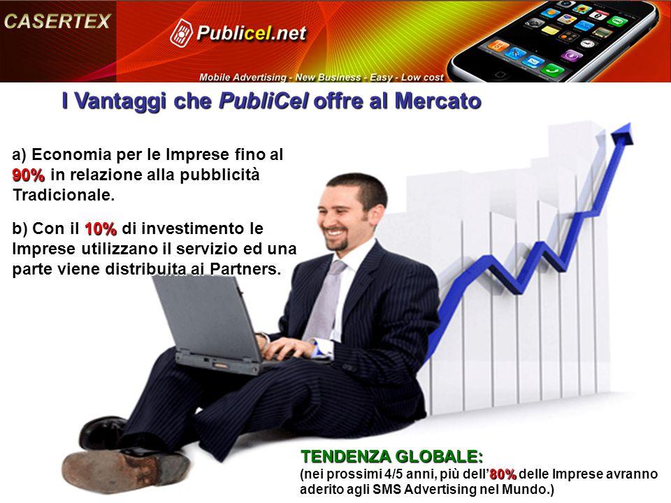 I Vantaggi che PubliCel offre al Mercato a) Economia per le Imprese fino al 90% in relazione alla pubblicità Tradicionale.