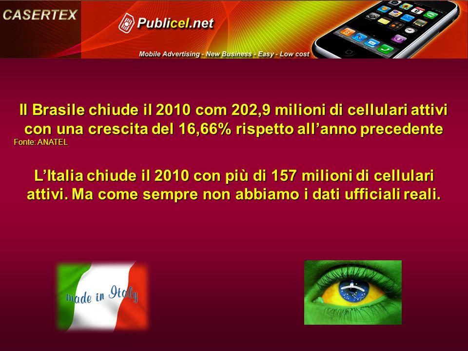 Il Brasile chiude il 2010 com 202,9 milioni di cellulari attivi con una crescita del 16,66% rispetto all'anno precedente Fonte: ANATEL L'Italia chiude il 2010 con più di 157 milioni di cellulari attivi.