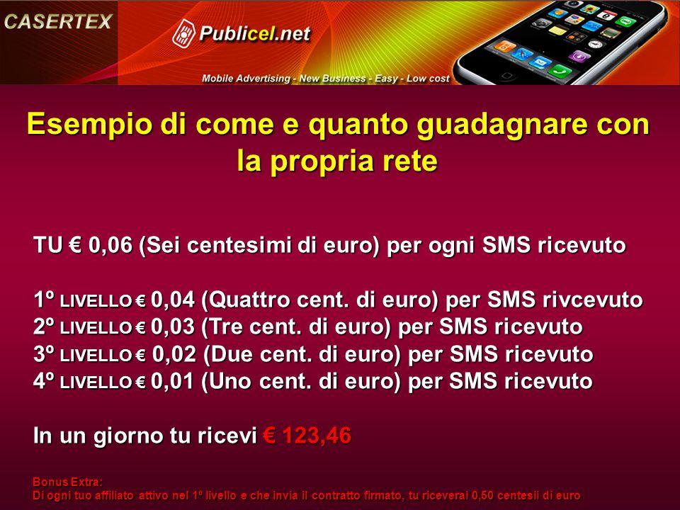 Esempio di come e quanto guadagnare con la propria rete TU € 0,06 (Sei centesimi di euro) per ogni SMS ricevuto 1º LIVELLO€ 0,04 (Quattro cent.