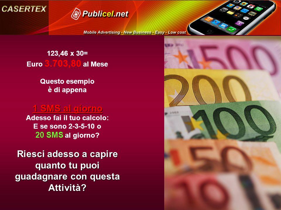 123,46 x 30= Euro 3.703,80 al Mese Questo esempio è di appena 1 SMS al giorno Adesso fai il tuo calcolo: E se sono 2-3-5-10 o 20 SMS al giorno.