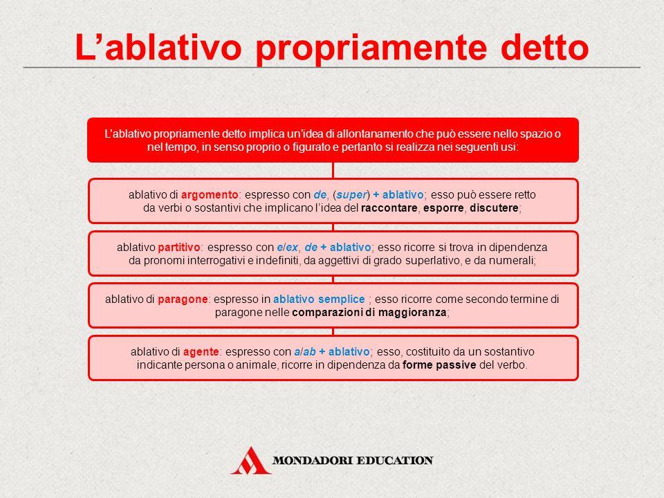 L'ablativo propriamente detto ablativo di allontanamento e separazione: espresso in ablativo semplice o preceduto da a/ab, e/ex + ablativo; esso può e