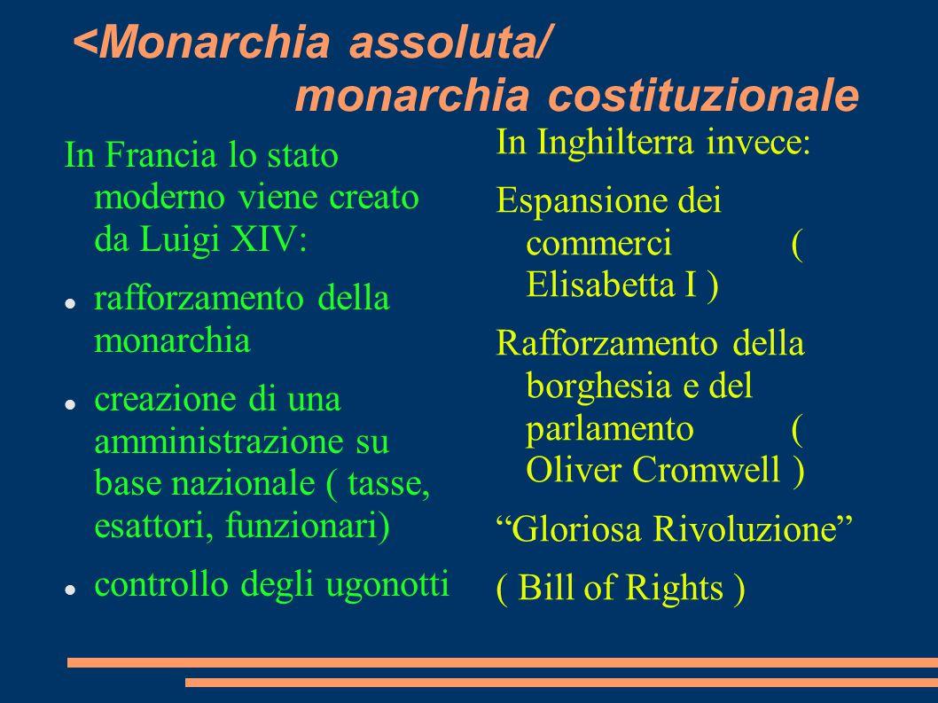 <Monarchia assoluta/ monarchia costituzionale In Francia lo stato moderno viene creato da Luigi XIV: rafforzamento della monarchia creazione di una am