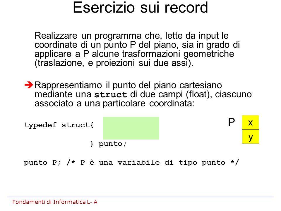 Fondamenti di Informatica L- A Esercizio sui record Realizzare un programma che, lette da input le coordinate di un punto P del piano, sia in grado di applicare a P alcune trasformazioni geometriche (traslazione, e proiezioni sui due assi).