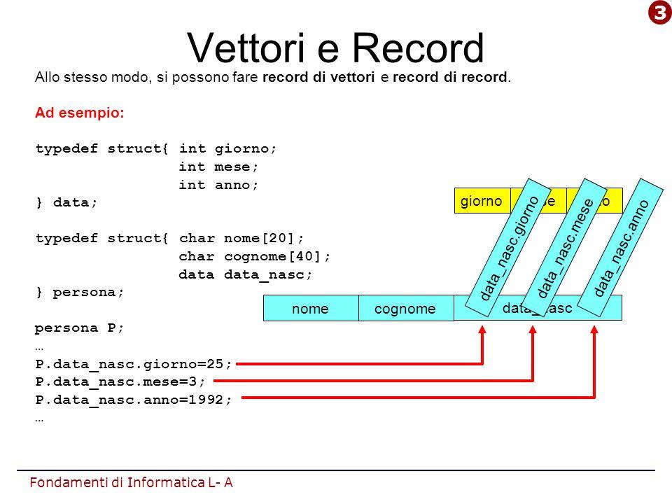 Fondamenti di Informatica L- A Vettori e Record Allo stesso modo, si possono fare record di vettori e record di record.