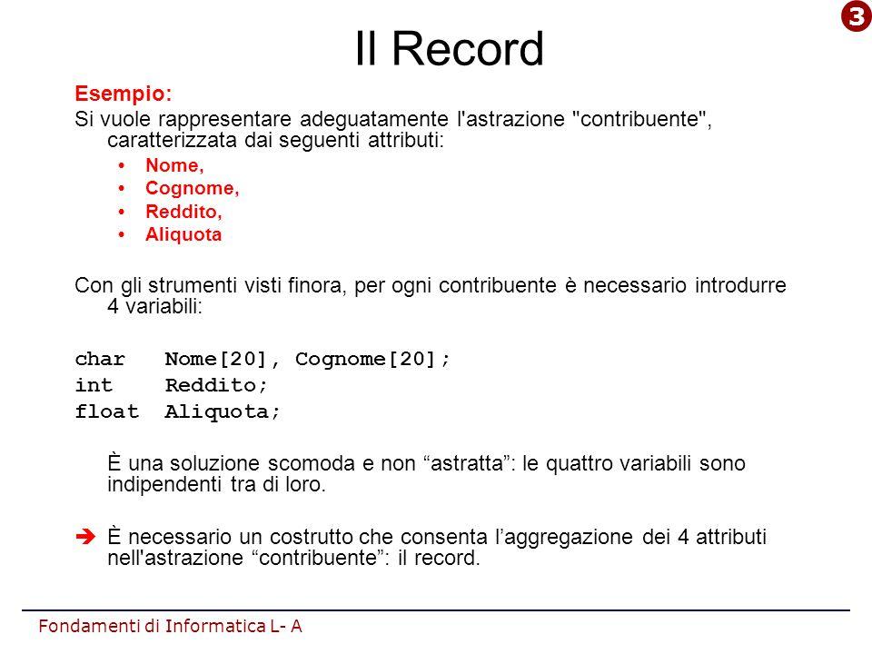 Fondamenti di Informatica L- A Tipi strutturati: il Record Un record è un insieme finito di elementi, in generale non omogeneo: il numero degli elementi è rigidamente fissato a priori.