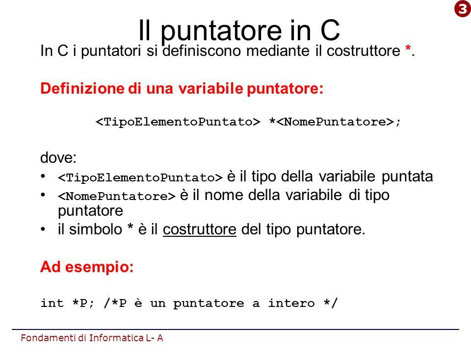 Fondamenti di Informatica L- A Il puntatore in C In C i puntatori si definiscono mediante il costruttore *.