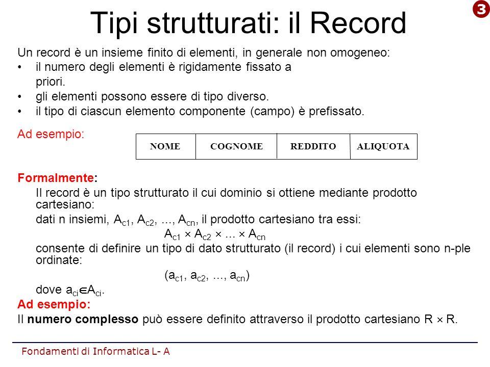 Fondamenti di Informatica L- A Vettori e record Non ci sono vincoli riguardo al tipo degli elementi di un vettore: si possono realizzare anche vettori di record (strutture tabellari).