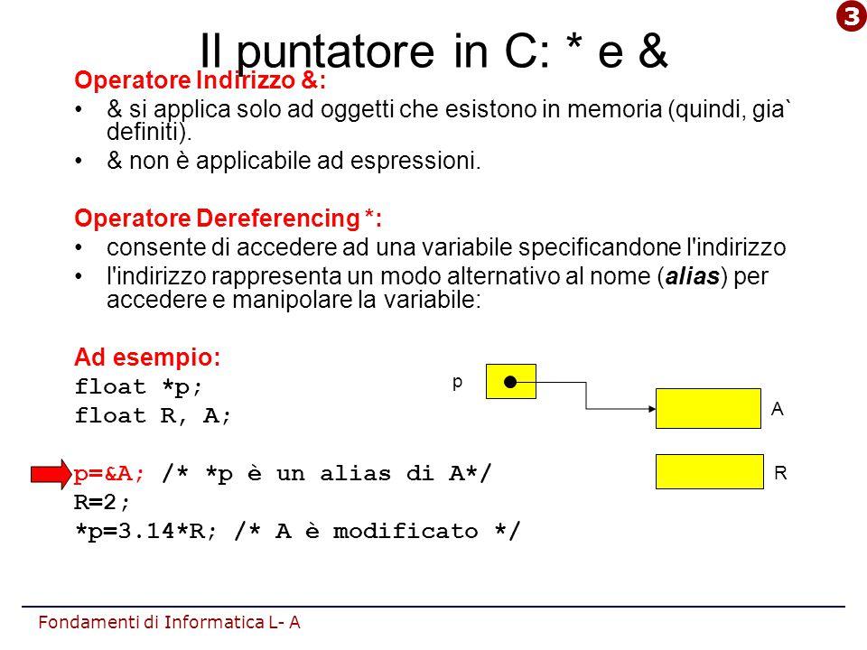 Fondamenti di Informatica L- A Il puntatore in C: * e & Operatore Indirizzo &: & si applica solo ad oggetti che esistono in memoria (quindi, gia` definiti).