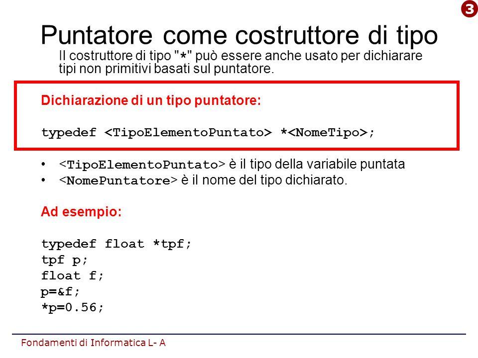 Fondamenti di Informatica L- A Puntatore come costruttore di tipo Il costruttore di tipo * può essere anche usato per dichiarare tipi non primitivi basati sul puntatore.