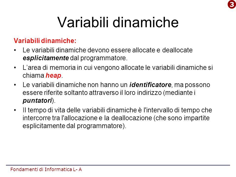 Fondamenti di Informatica L- A Variabili dinamiche Variabili dinamiche: Le variabili dinamiche devono essere allocate e deallocate esplicitamente dal programmatore.