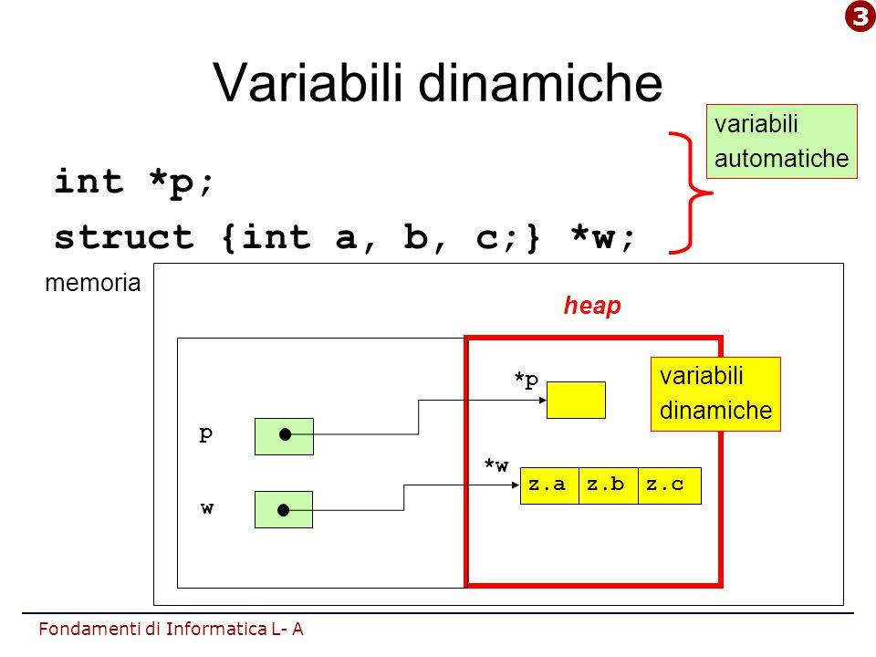 Fondamenti di Informatica L- A Variabili dinamiche int *p; struct {int a, b, c;} *w; heap p w variabili automatiche *p *w z.az.bz.c variabili dinamiche memoria 3