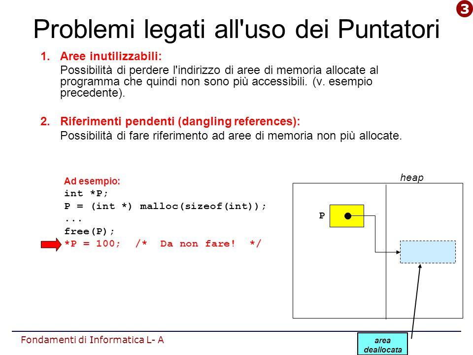 Fondamenti di Informatica L- A Problemi legati all uso dei Puntatori 1.Aree inutilizzabili: Possibilità di perdere l indirizzo di aree di memoria allocate al programma che quindi non sono più accessibili.