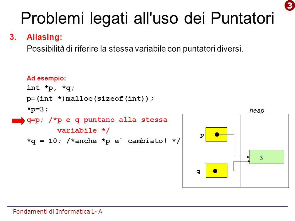 Fondamenti di Informatica L- A Problemi legati all uso dei Puntatori 3.Aliasing: Possibilità di riferire la stessa variabile con puntatori diversi.