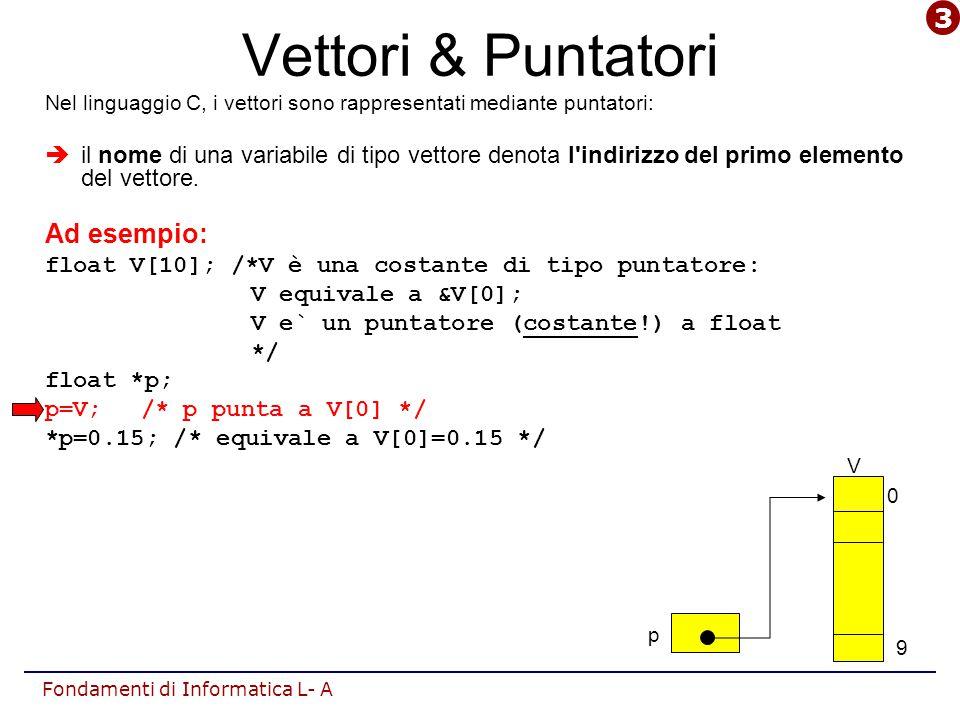 Fondamenti di Informatica L- A Vettori & Puntatori Nel linguaggio C, i vettori sono rappresentati mediante puntatori:  il nome di una variabile di tipo vettore denota l indirizzo del primo elemento del vettore.