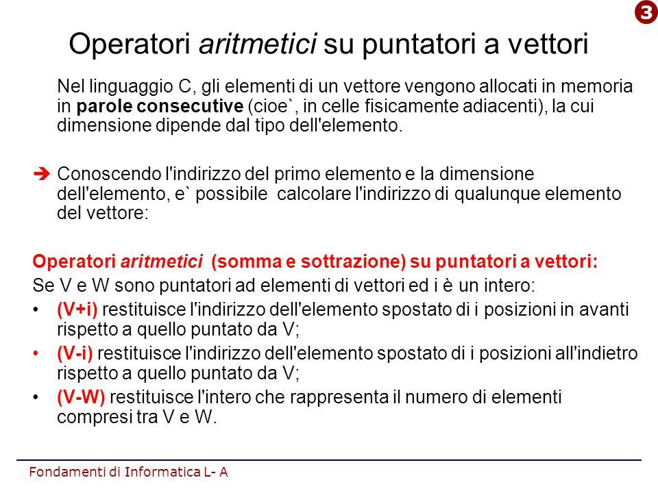 Fondamenti di Informatica L- A Operatori aritmetici su puntatori a vettori Nel linguaggio C, gli elementi di un vettore vengono allocati in memoria in parole consecutive (cioe`, in celle fisicamente adiacenti), la cui dimensione dipende dal tipo dell elemento.