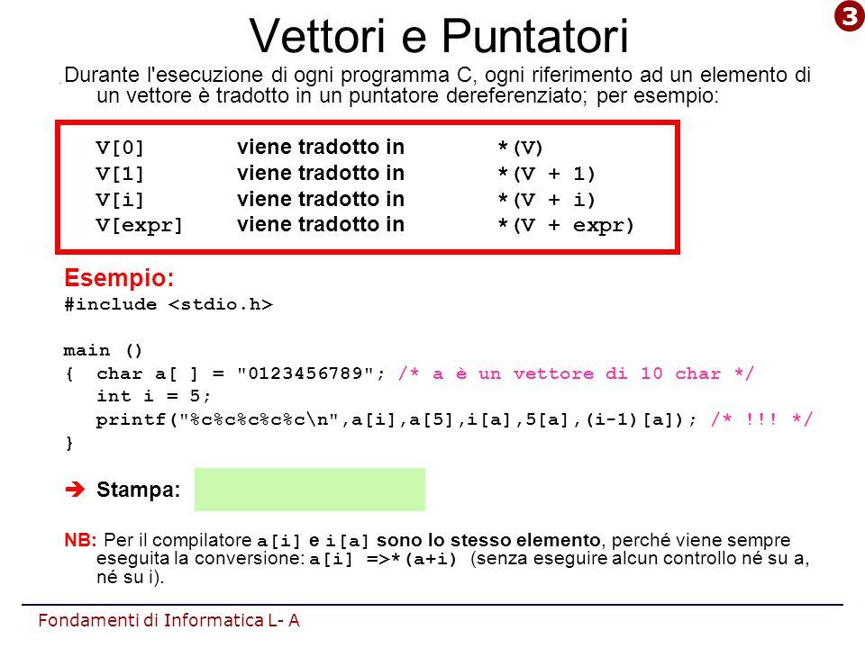 Fondamenti di Informatica L- A Vettori e Puntatori  Durante l esecuzione di ogni programma C, ogni riferimento ad un elemento di un vettore è tradotto in un puntatore dereferenziato; per esempio: V[0] viene tradotto in *(V) V[1] viene tradotto in *(V + 1) V[i] viene tradotto in *(V + i) V[expr] viene tradotto in *(V + expr) Esempio: #include main () { char a[ ] = 0123456789 ; /* a è un vettore di 10 char */ int i = 5; printf( %c%c%c%c%c\n ,a[i],a[5],i[a],5[a],(i-1)[a]); /* !!.