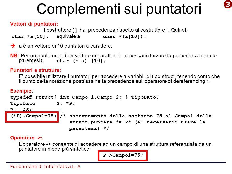 Fondamenti di Informatica L- A Complementi sui puntatori Vettori di puntatori: Il costruttore [ ] ha precedenza rispetto al costruttore *.
