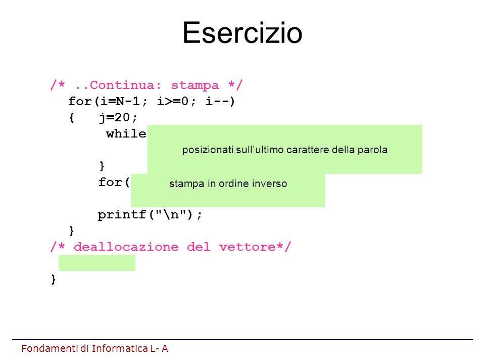 Fondamenti di Informatica L- A Esercizio /*..Continua: stampa */ for(i=N-1; i>=0; i--) {j=20; while( p[i][j] != \0 ) { j--; } for( j-- ; j>=0 ; j-- ) printf( %c ,p[i][j]); printf( \n ); } /* deallocazione del vettore*/ free(p); } asd posizionati sull'ultimo carattere della parola stampa in ordine inverso