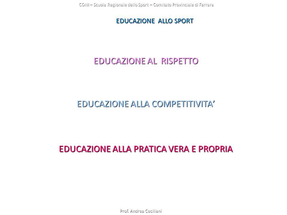 EDUCAZIONE ALLO SPORT EDUCAZIONE AL RISPETTO EDUCAZIONE ALLA COMPETITIVITA' EDUCAZIONE ALLA PRATICA VERA E PROPRIA CONI – Scuola Regionale dello Sport