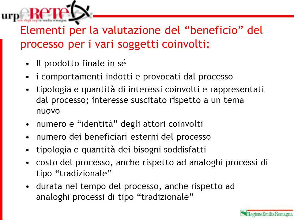 """Elementi per la valutazione del """"beneficio"""" del processo per i vari soggetti coinvolti: Il prodotto finale in sé i comportamenti indotti e provocati d"""