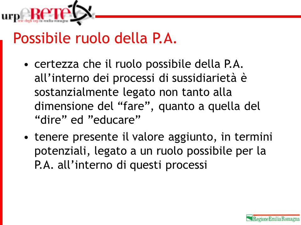Possibile ruolo della P.A. certezza che il ruolo possibile della P.A. all'interno dei processi di sussidiarietà è sostanzialmente legato non tanto all