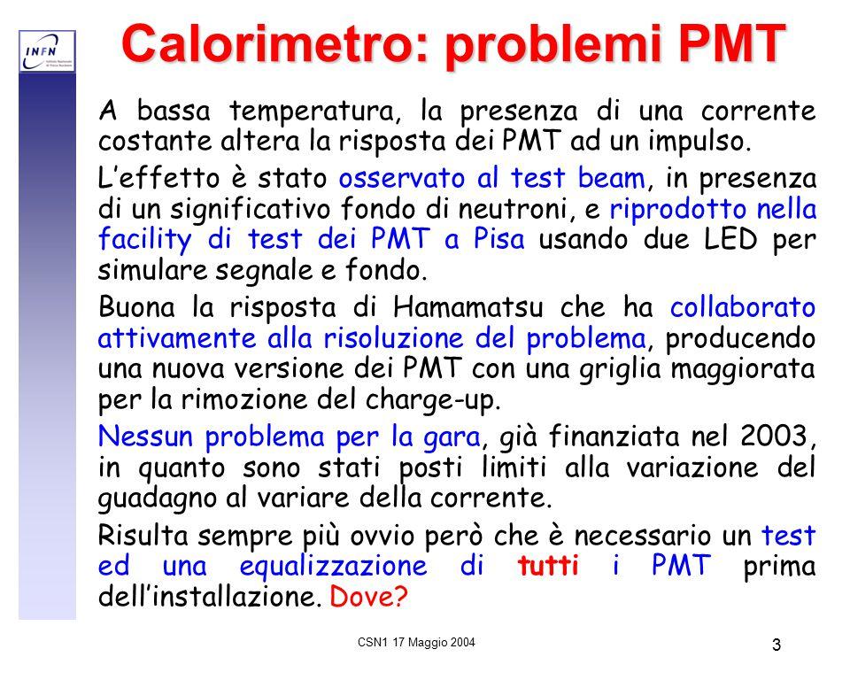 CSN1 17 Maggio 2004 3 Calorimetro: problemi PMT A bassa temperatura, la presenza di una corrente costante altera la risposta dei PMT ad un impulso.