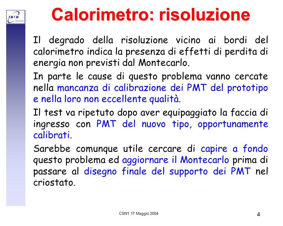CSN1 17 Maggio 2004 5 Calorimetro: criostato Il progetto del criostato è stato completato e si è pronti alla realizzazione.