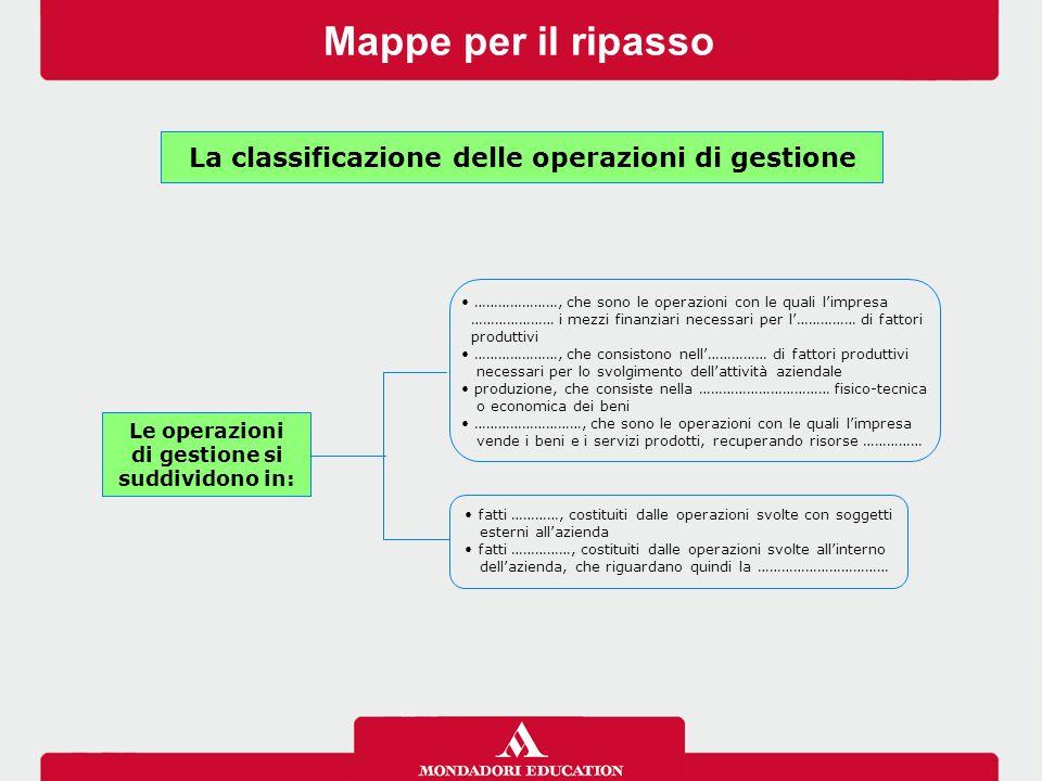 Mappe per il ripasso La classificazione delle operazioni di gestione fatti …………, costituiti dalle operazioni svolte con soggetti esterni all'azienda fatti ……………, costituiti dalle operazioni svolte all'interno dell'azienda, che riguardano quindi la …………………………… …………………, che sono le operazioni con le quali l'impresa ………………… i mezzi finanziari necessari per l'…………… di fattori produttivi …………………, che consistono nell'…………… di fattori produttivi necessari per lo svolgimento dell'attività aziendale produzione, che consiste nella …………………………… fisico-tecnica o economica dei beni ………………………, che sono le operazioni con le quali l'impresa vende i beni e i servizi prodotti, recuperando risorse …………… Le operazioni di gestione si suddividono in:
