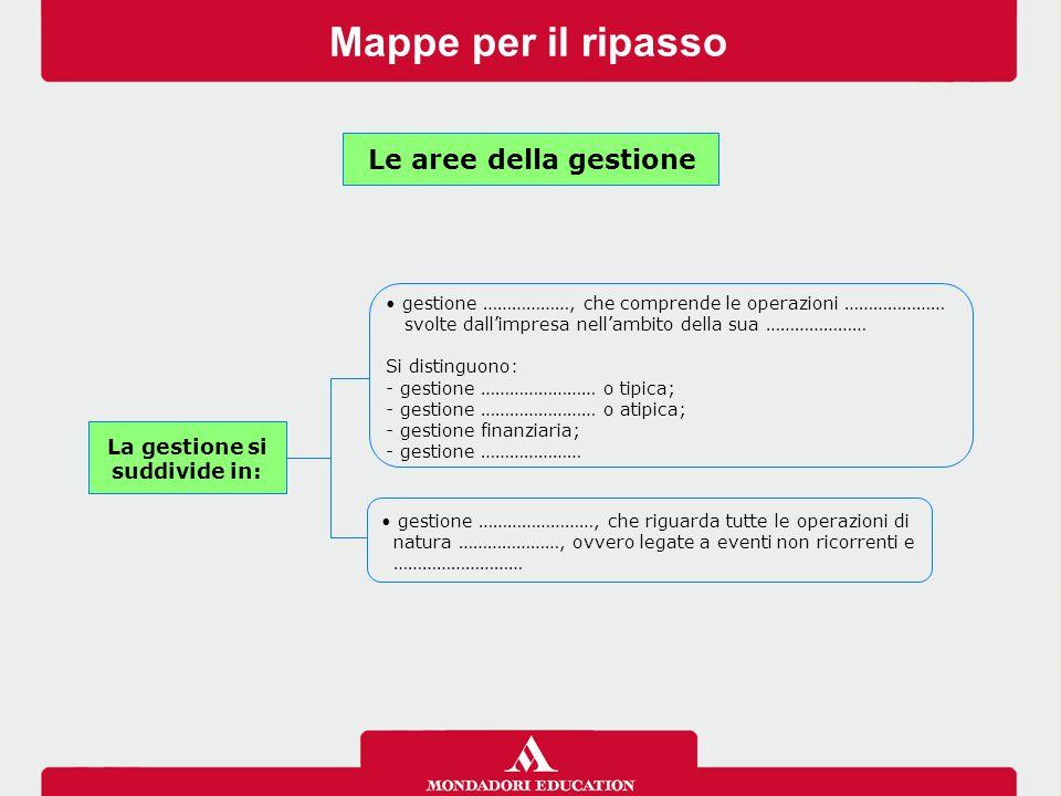 Mappe per il ripasso La gestione si suddivide in: gestione ………………, che comprende le operazioni ………………… svolte dall'impresa nell'ambito della sua ………………… Si distinguono: - gestione …………………… o tipica; - gestione …………………… o atipica; - gestione finanziaria; - gestione ………………… gestione ……………………, che riguarda tutte le operazioni di natura …………………, ovvero legate a eventi non ricorrenti e ……………………… Le aree della gestione