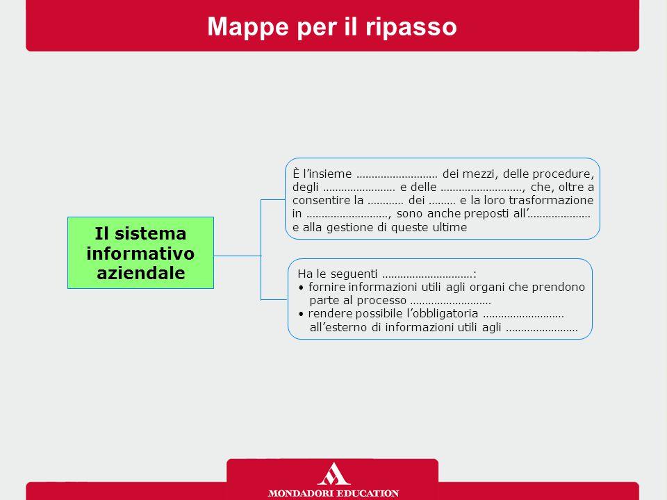 Mappe per il ripasso Il sistema informativo aziendale Ha le seguenti …………………………: fornire informazioni utili agli organi che prendono parte al processo ……………………… rendere possibile l'obbligatoria ……………………… all'esterno di informazioni utili agli …………………… È l'insieme ……………………… dei mezzi, delle procedure, degli …………………… e delle ………………………, che, oltre a consentire la ………… dei ……… e la loro trasformazione in ………………………, sono anche preposti all'………………… e alla gestione di queste ultime